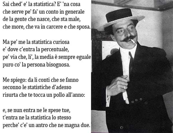 Trilussa - La statistica